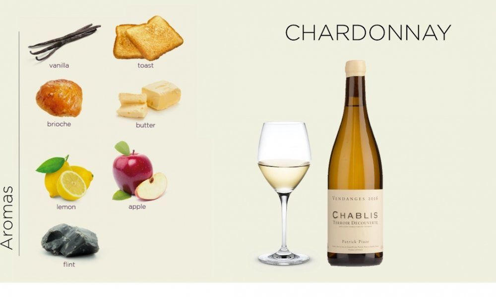 Why you need to know Chardonnay